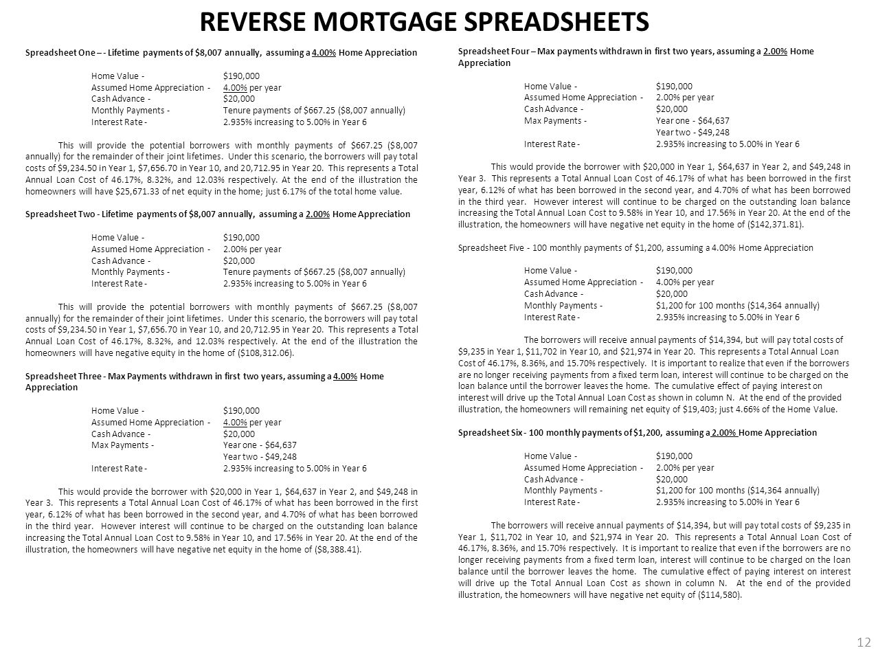 Spreadsheet One – - Lifetime payments of $8,007 annually, assuming a 4.00% Home Appreciation Home Value - $190,000 Assumed Home Appreciation - 4.00% p