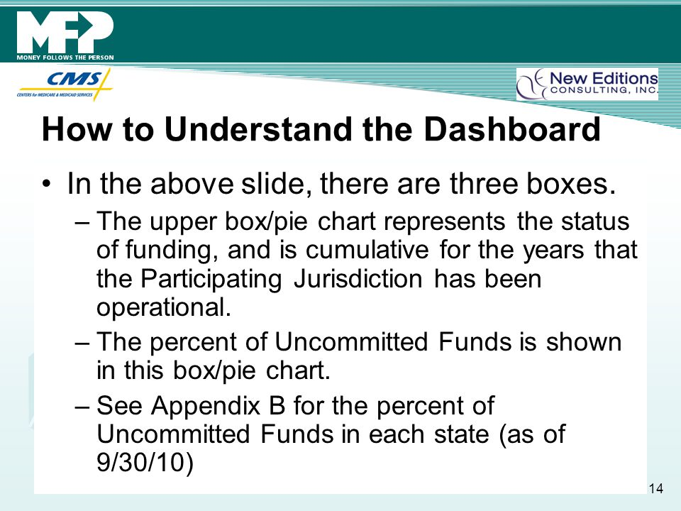 How to Understand the Dashboard In the above slide, there are three boxes.