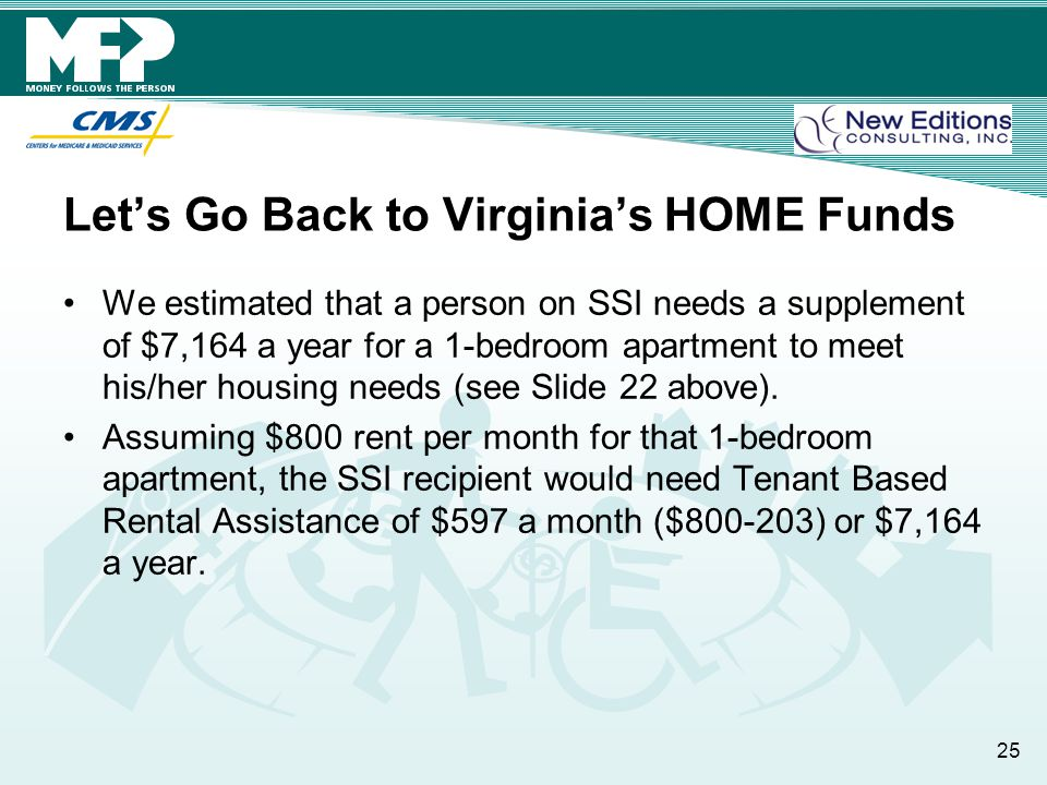 Let's Go Back to Virginia's HOME Funds We estimated that a person on SSI needs a supplement of $7,164 a year for a 1-bedroom apartment to meet his/her housing needs (see Slide 22 above).