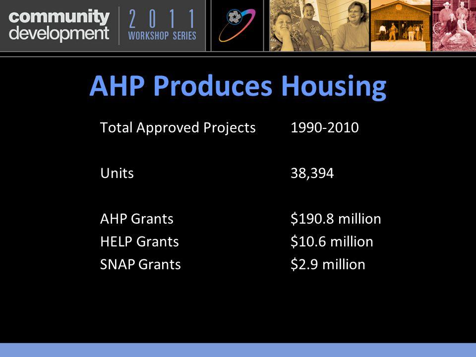 AHP Single-Family Results Single-Family Projects Units AHP Grants HELP Grants SNAP Grants 1990-2010 17,892 $87 million $10.6 million $2.9 million