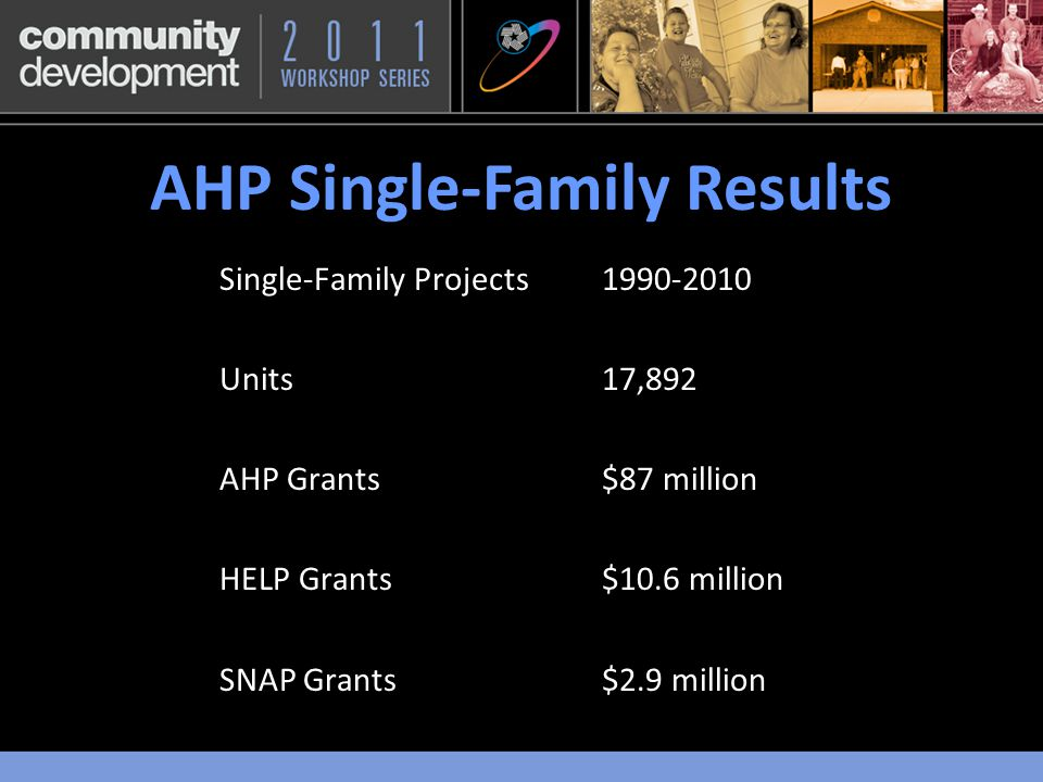 AHP Multifamily Results Multifamily Projects Units AHP Grants 1990-2010 20,502 $103.8 million