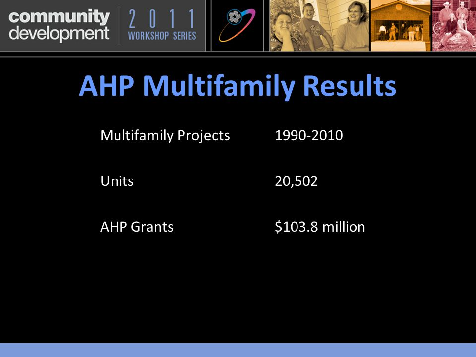 Multifamily Development Wilson Court 2 was awarded a $154,000 AHP grant.