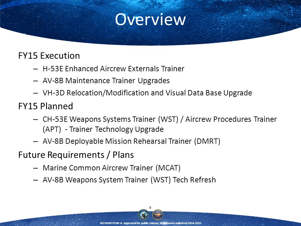 6 DISTRIBUTION A: Approved for public release; distribution unlimited 2014-1031 Overview FY15 Execution – H-53E Enhanced Aircrew Externals Trainer – A