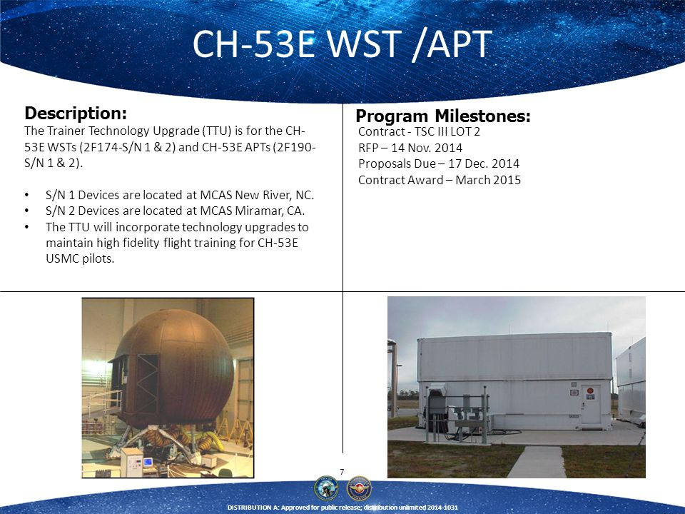 18 DISTRIBUTION A: Approved for public release; distribution unlimited 2014-1031 Overview PMA-205 currently executing multiple AAPs which contribute to an LVC capability – Near term, this strategy will continue OPNAV currently validating LVC requirements – TBD whether future LVC programs will be single ACAT or multiple AAPs