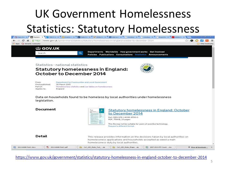 UK Government Homelessness Statistics: Statutory Homelessness 5 https://www.gov.uk/government/statistics/statutory-homelessness-in-england-october-to-