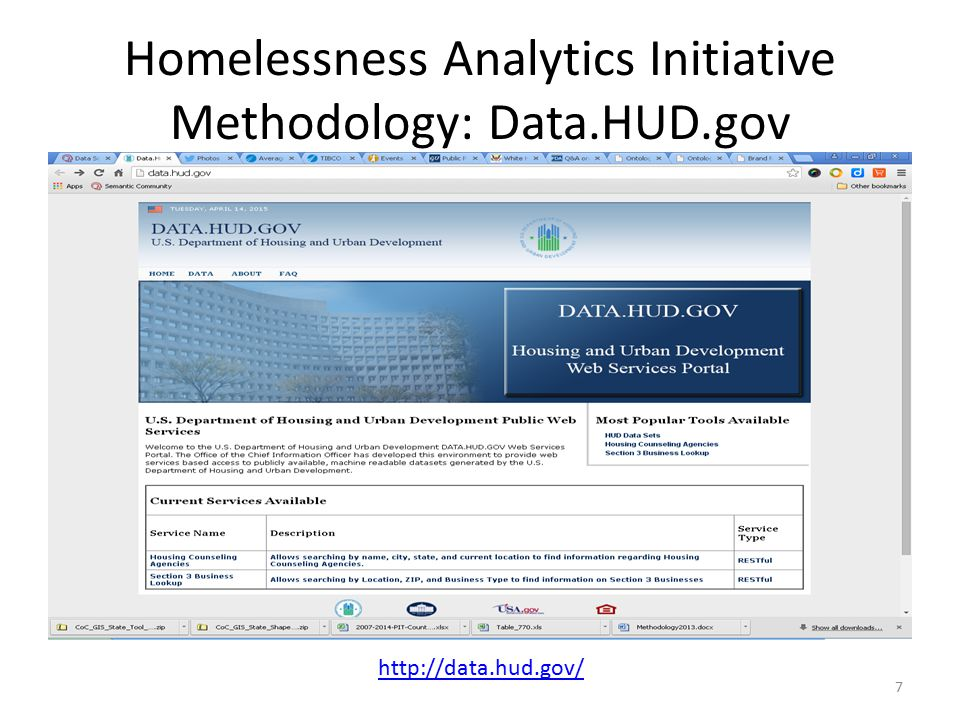 Homelessness Analytics Initiative Methodology: Data.HUD.gov http://data.hud.gov/ 7