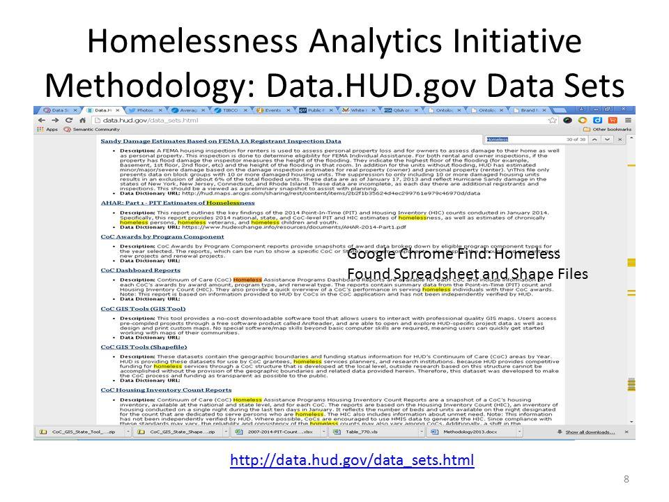 Homelessness Analytics Initiative Methodology: Data.HUD.gov Data Sets http://data.hud.gov/data_sets.html 8 Google Chrome Find: Homeless Found Spreadsh