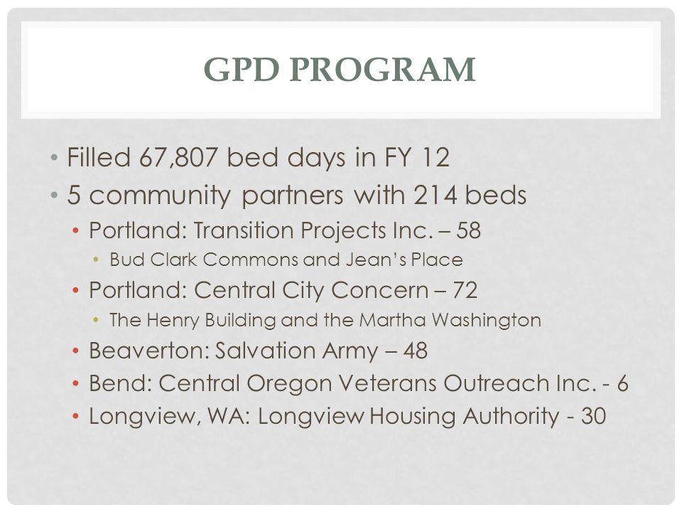 GPD CAPACITY FY 2012 – A MEASURE OF SUCCESS