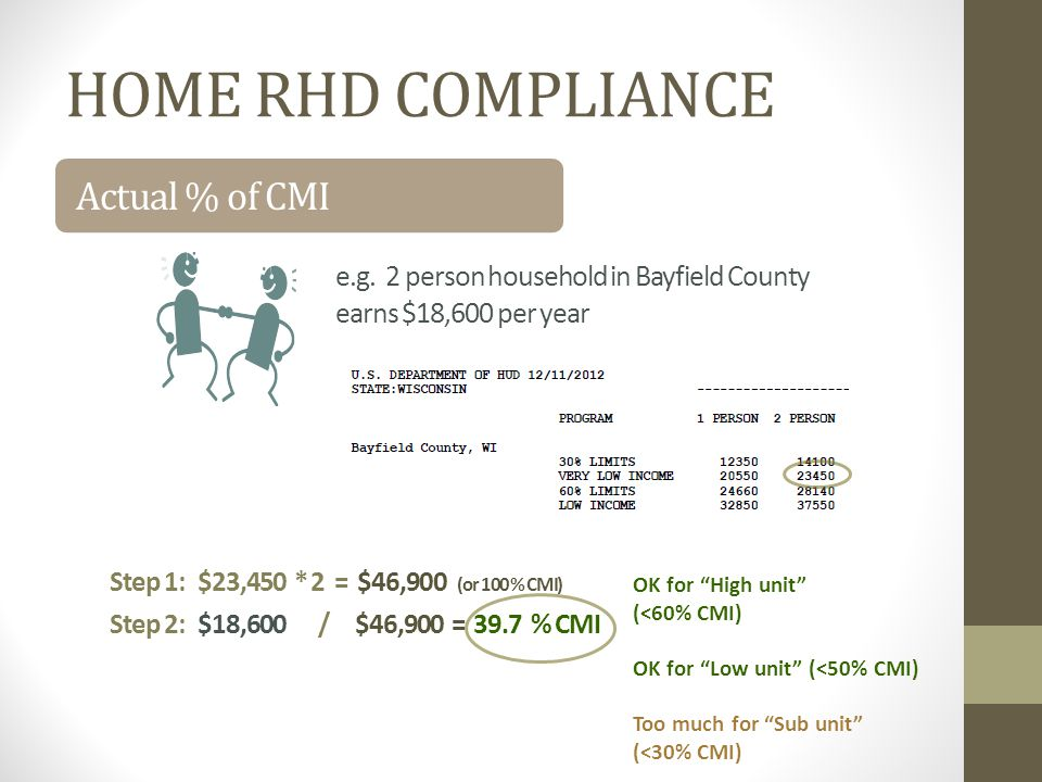 HOME RHD COMPLIANCE Actual % of CMI Step 1: $23,450 * 2 = $46,900 (or 100 % CMI) Step 2: $18,600 / $46,900 = 39.7 % CMI e.g.