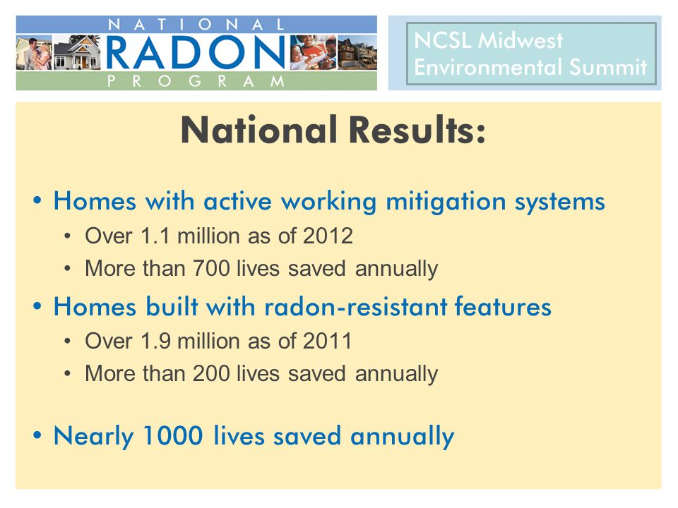 CRCPD 22 nd National Radon Training Conference AARST International Radon Symposium October 14-17, 2012 National Results: Homes with active working mit