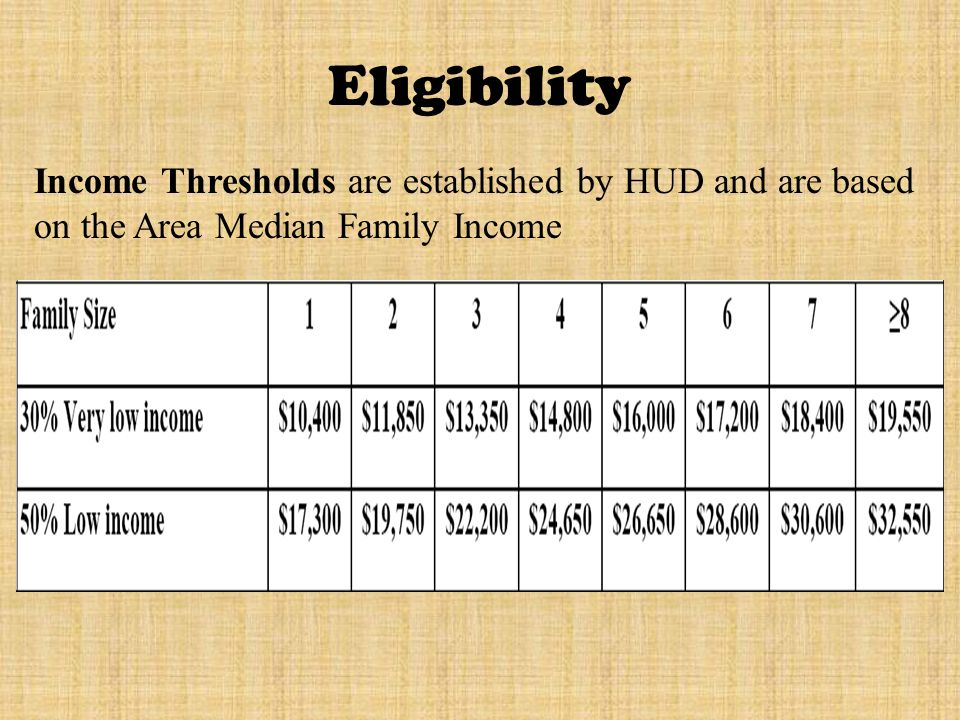 Eligibility Income Thresholds are established by HUD and are based on the Area Median Family Income