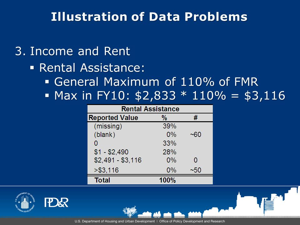 Illustration of Data Problems 3.Income and Rent  Rental Assistance:  General Maximum of 110% of FMR  Max in FY10: $2,833 * 110% = $3,116