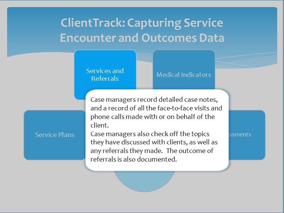 ClientTrack: Capturing Service Encounter and Outcomes Data ClientTrack Medical Indicators Assessments Services and Referrals Case managers record deta