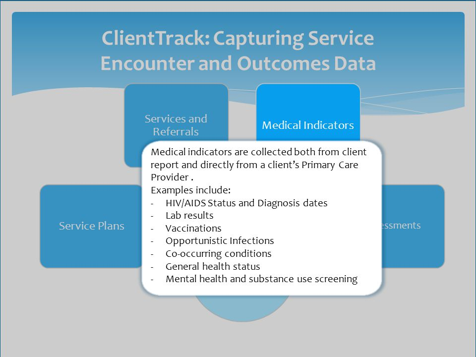 Services and Referrals Service Plans ClientTrack: Capturing Service Encounter and Outcomes Data ClientTrack Assessments Medical Indicators Medical ind
