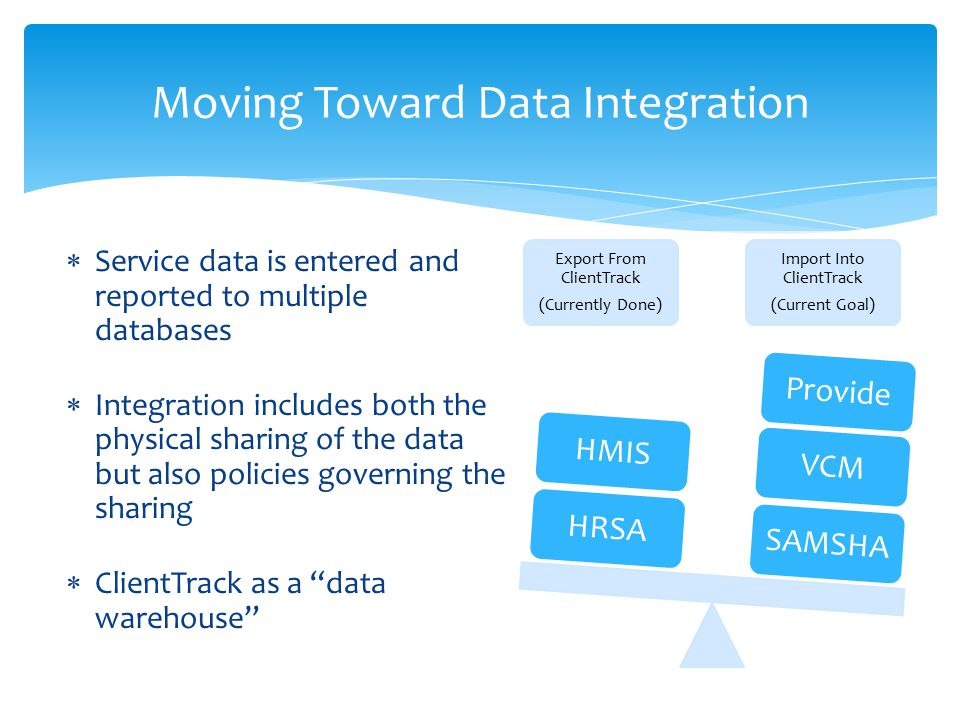  Service data is entered and reported to multiple databases  Integration includes both the physical sharing of the data but also policies governing