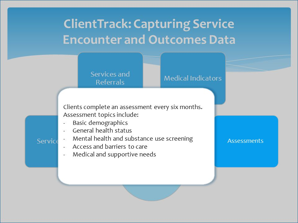 Medical Indicators Services and Referrals Service Plans ClientTrack: Capturing Service Encounter and Outcomes Data ClientTrack Assessments Clients com