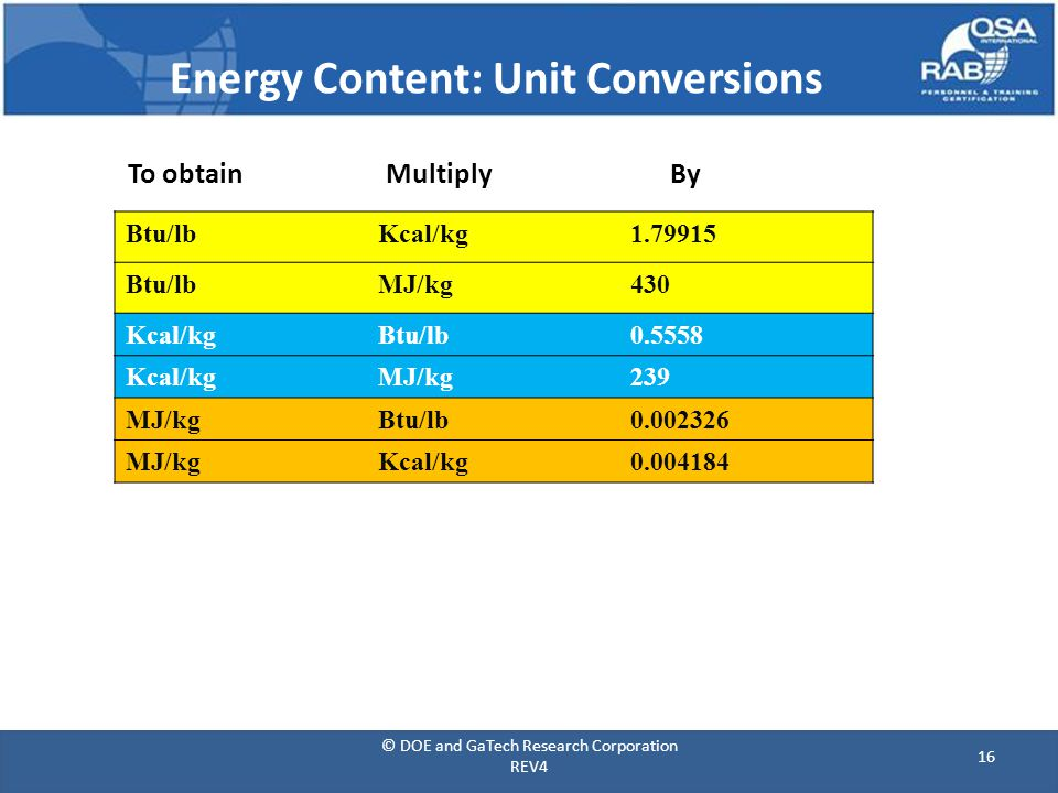 Energy Content: Unit Conversions To obtain Multiply By Btu/lbKcal/kg1.79915 Btu/lbMJ/kg430 Kcal/kgBtu/lb0.5558 Kcal/kgMJ/kg239 MJ/kgBtu/lb0.002326 MJ/kgKcal/kg0.004184 16 © DOE and GaTech Research Corporation REV4