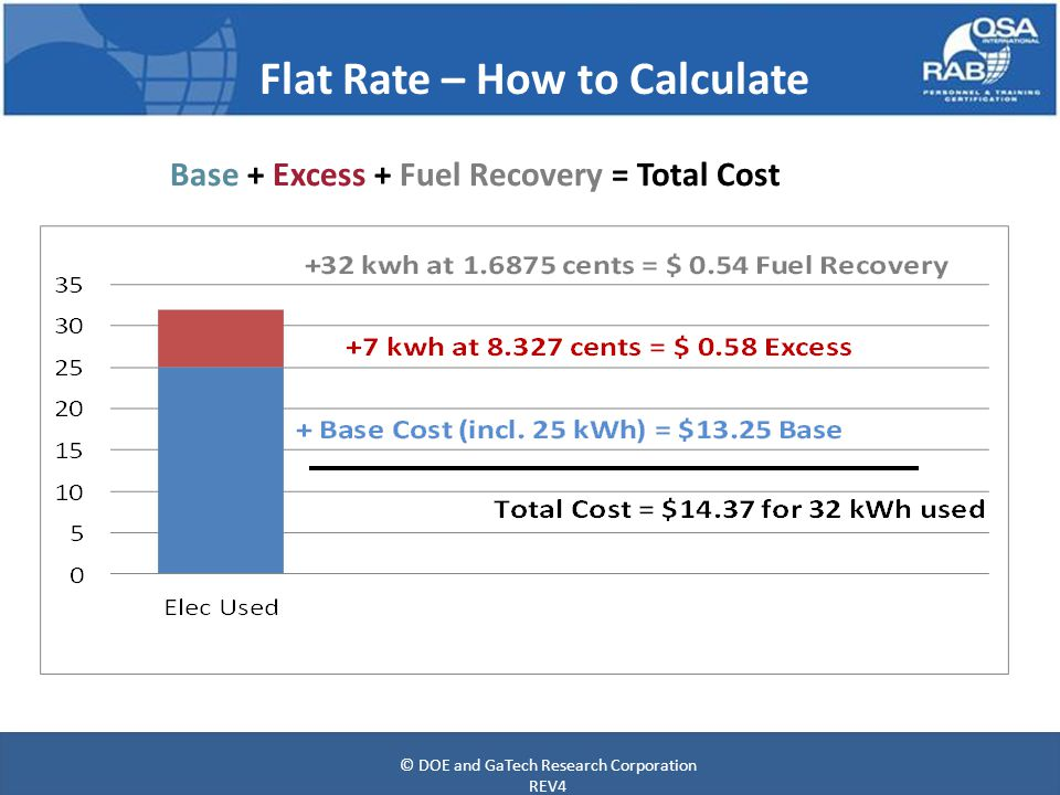 Flat Rate – How to Calculate Base + Excess + Fuel Recovery = Total Cost © DOE and GaTech Research Corporation REV4