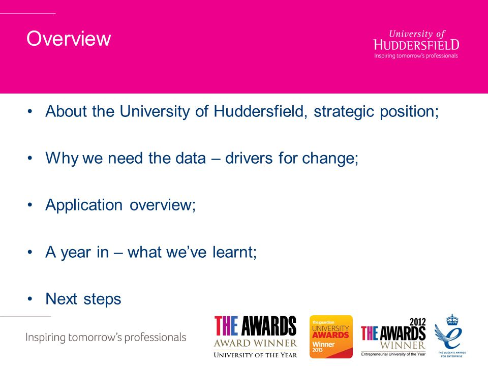 Overview About the University of Huddersfield, strategic position; Why we need the data – drivers for change; Application overview; A year in – what we've learnt; Next steps