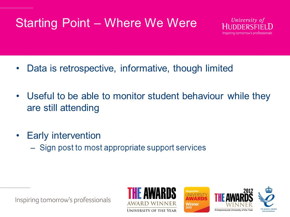 Starting Point – Where We Were Data is retrospective, informative, though limited Useful to be able to monitor student behaviour while they are still attending Early intervention –Sign post to most appropriate support services