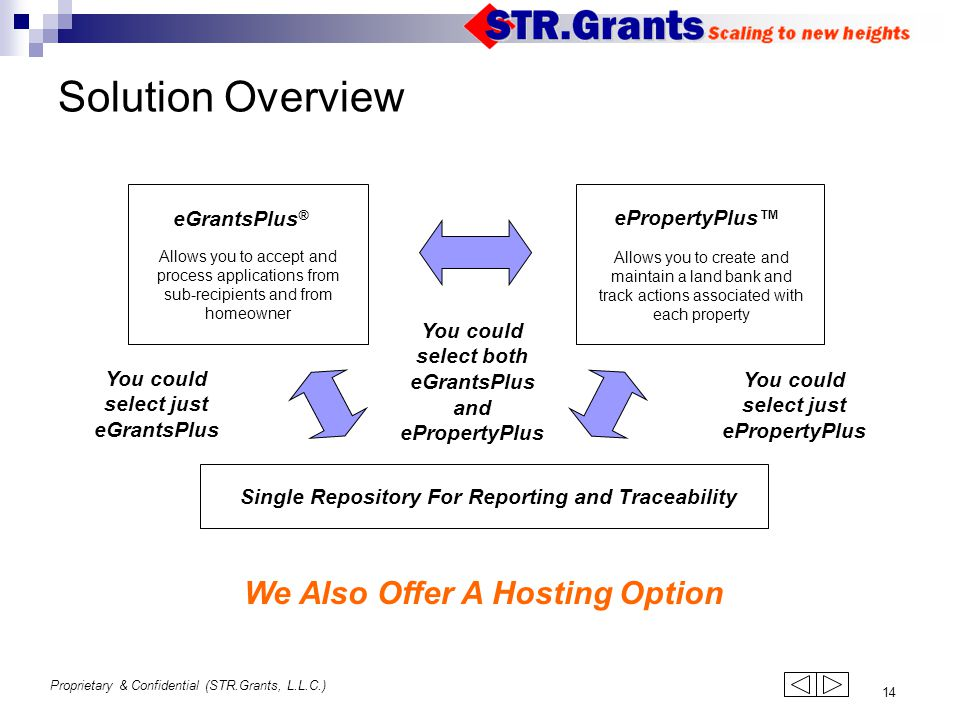 Proprietary & Confidential (STR.Grants, L.L.C.) 14 Solution Overview We Also Offer A Hosting Option Single Repository For Reporting and Traceability e