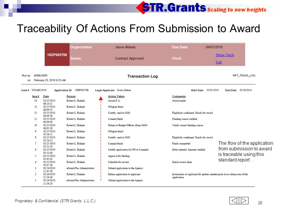 Proprietary & Confidential (STR.Grants, L.L.C.) 20 Traceability Of Actions From Submission to Award The flow of the application from submission to award is traceable using this standard report.
