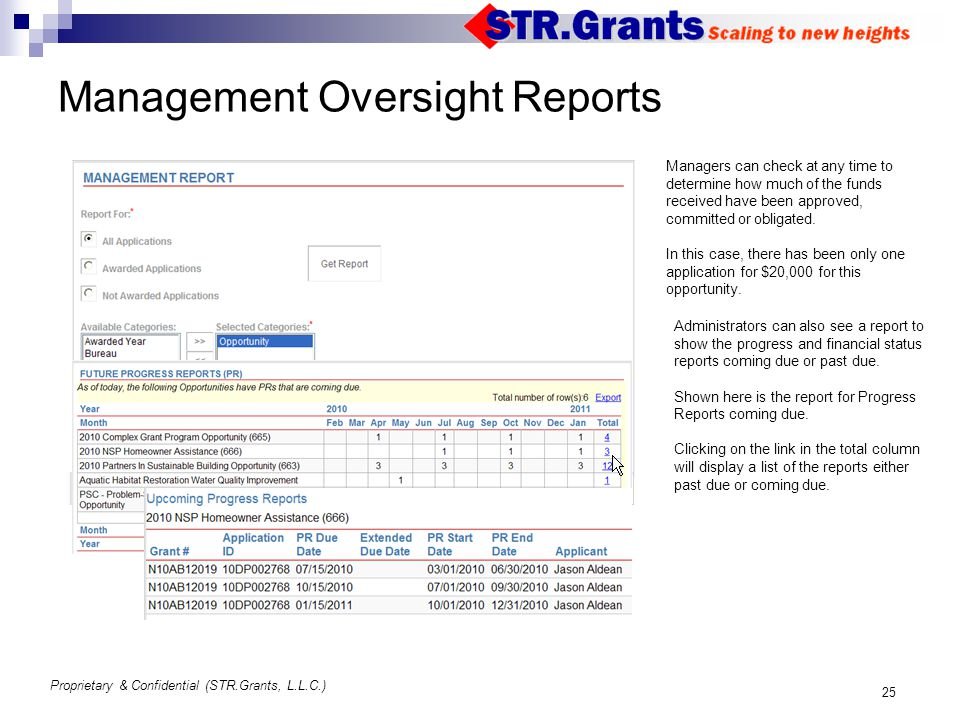 Proprietary & Confidential (STR.Grants, L.L.C.) 25 Management Oversight Reports Managers can check at any time to determine how much of the funds rece