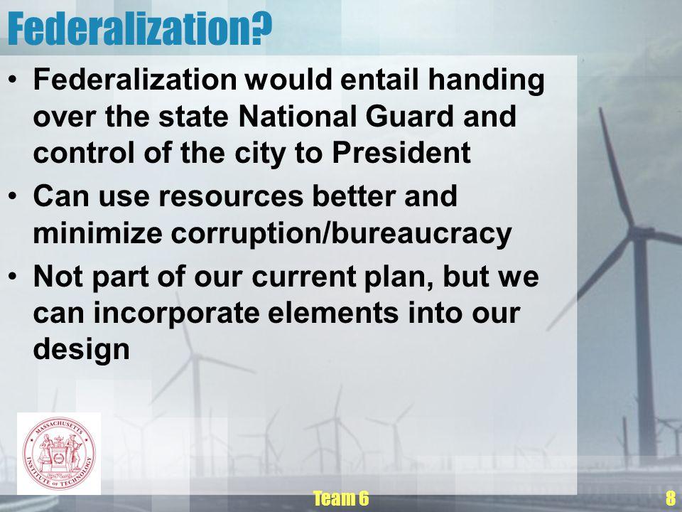 Team 68 Federalization.
