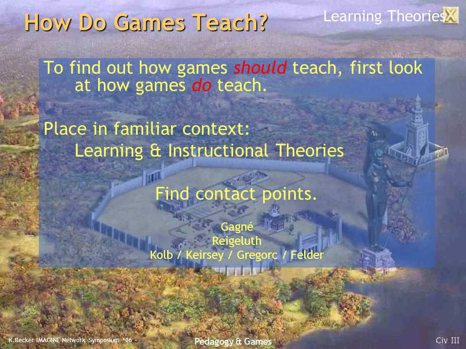 K.Becker IMAGINE Network Symposium '06 Pedagogy & Games How Do Games Teach.