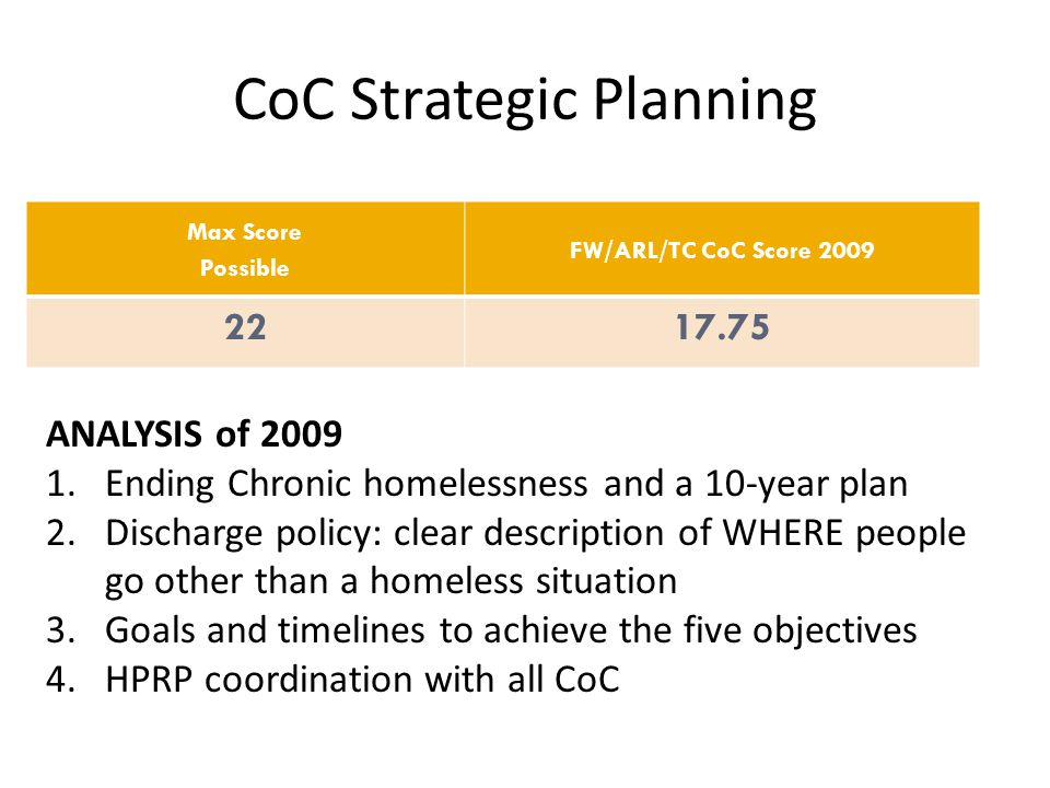 CoC Strategic Planning Max Score Possible FW/ARL/TC CoC Score 2009 2217.75 ANALYSIS of 2009 1.Ending Chronic homelessness and a 10-year plan 2.Discharge policy: clear description of WHERE people go other than a homeless situation 3.Goals and timelines to achieve the five objectives 4.HPRP coordination with all CoC