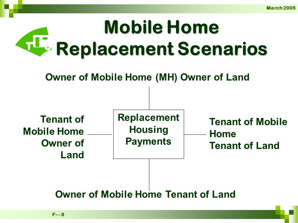 F- - 8 March 2005 Mobile Home Replacement Scenarios Replacement Housing Payments Owner of Mobile Home (MH) Owner of Land Tenant of Mobile Home Owner of Land Tenant of Mobile Home Tenant of Land Owner of Mobile Home Tenant of Land