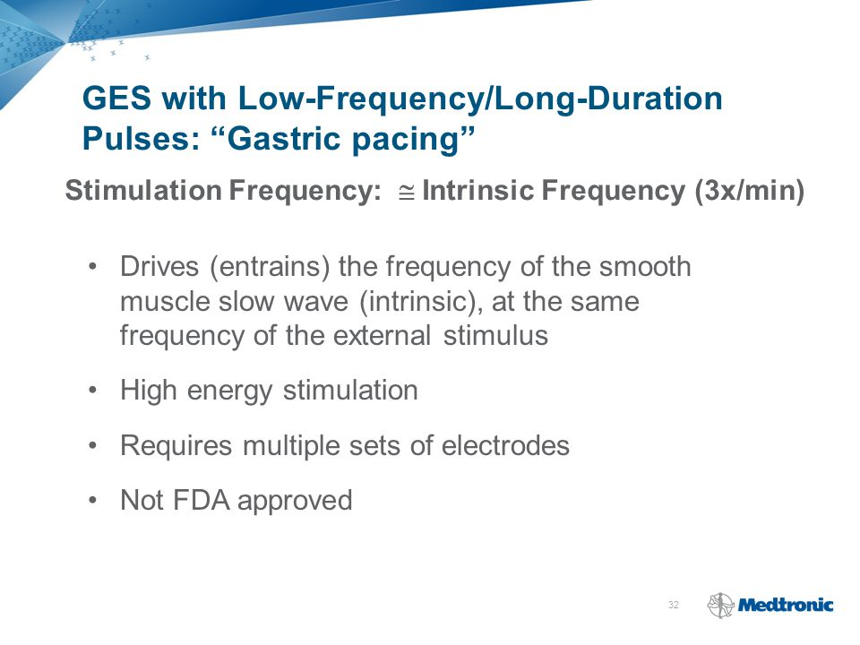 """32 GES with Low-Frequency/Long-Duration Pulses: """"Gastric pacing"""" Stimulation Frequency:  Intrinsic Frequency (3x/min) Drives (entrains) the frequency"""