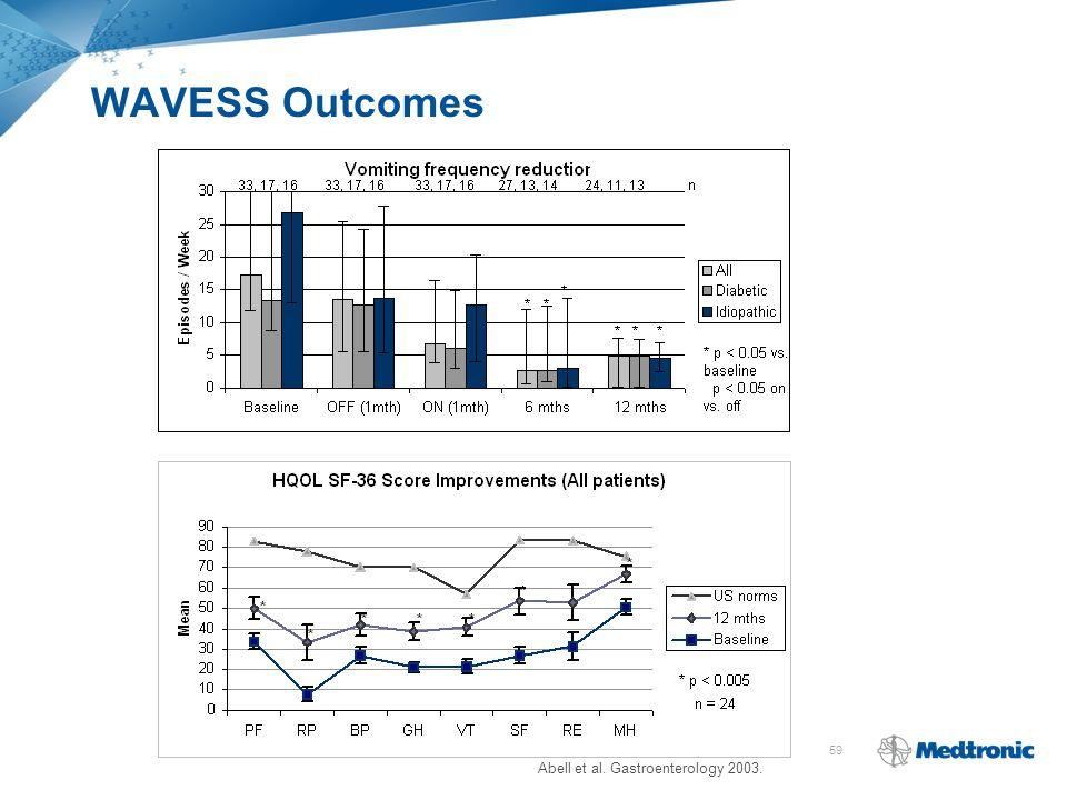 59 WAVESS Outcomes Abell et al. Gastroenterology 2003.