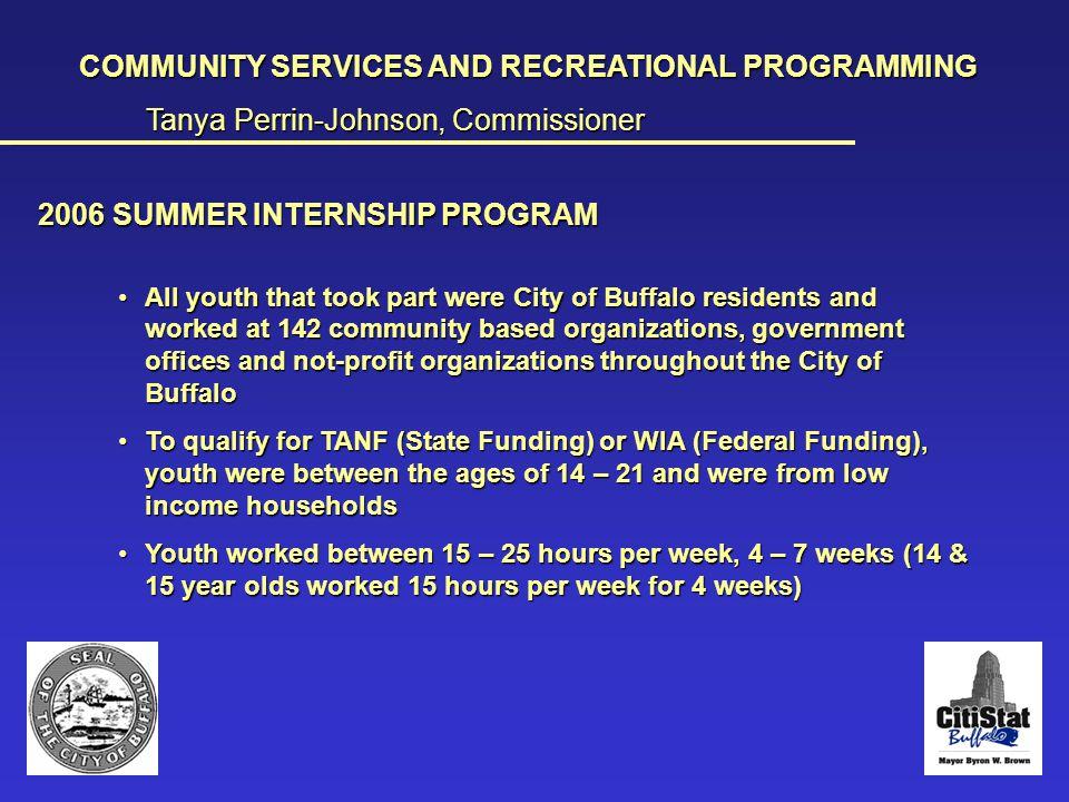 2006 Summer Internship Program COMMUNITY SERVICES AND RECREATIONAL PROGRAMMING Tanya Perrin-Johnson, Commissioner ____________________________________