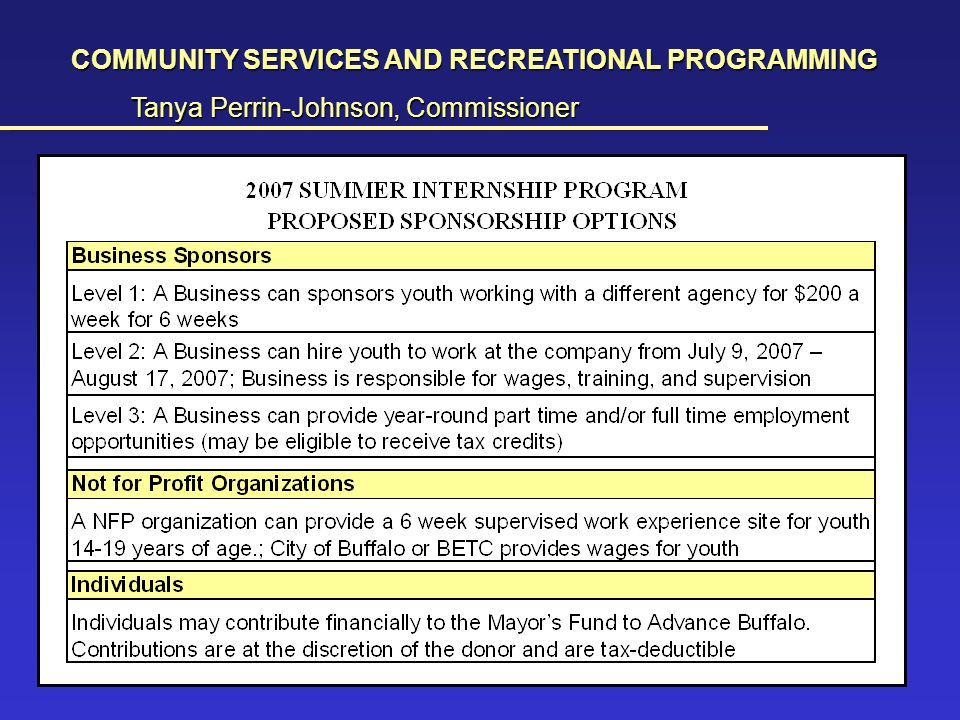 Summer Internship Opportunities COMMUNITY SERVICES AND RECREATIONAL PROGRAMMING Tanya Perrin-Johnson, Commissioner ___________________________________