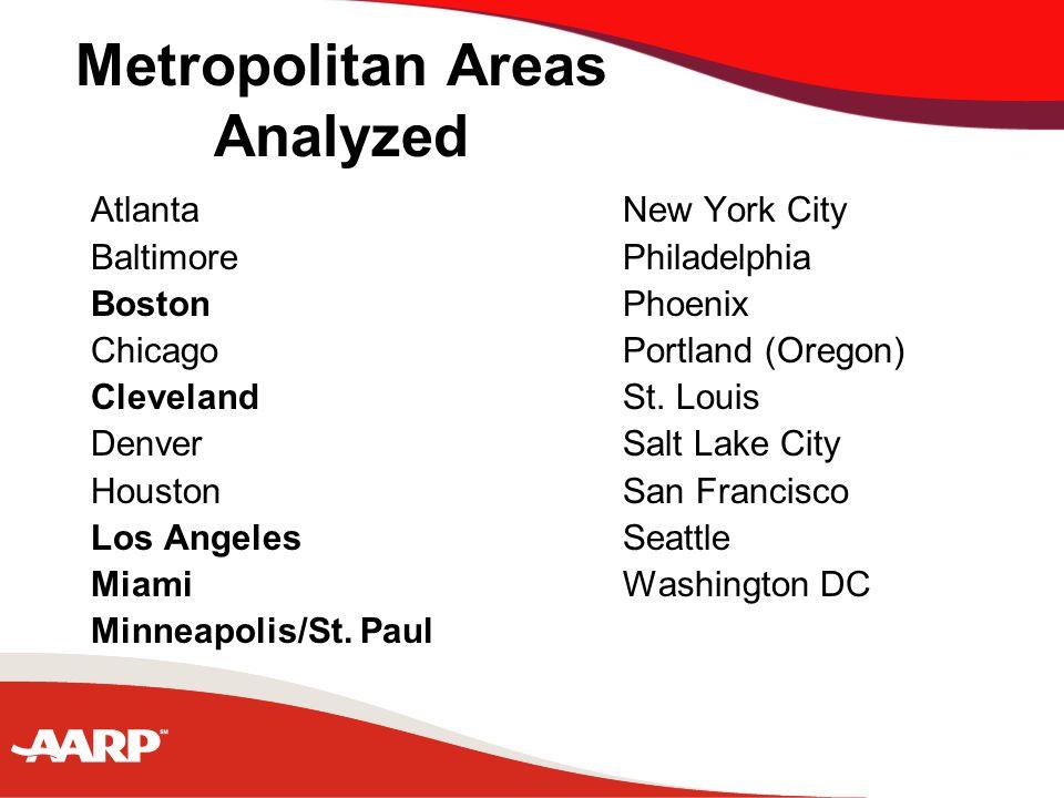 Metropolitan Areas Analyzed AtlantaNew York City BaltimorePhiladelphia BostonPhoenix ChicagoPortland (Oregon) ClevelandSt.