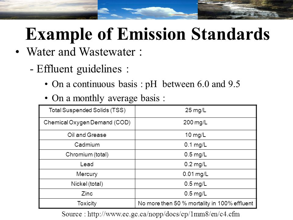 Example of Emission Standards Water and Wastewater : - Effluent guidelines : On a continuous basis : pH between 6.0 and 9.5 On a monthly average basis : Total Suspended Solids (TSS)25 mg/L Chemical Oxygen Demand (COD)200 mg/L Oil and Grease10 mg/L Cadmium0.1 mg/L Chromium (total)0.5 mg/L Lead0.2 mg/L Mercury0.01 mg/L Nickel (total)0.5 mg/L Zinc0.5 mg/L ToxicityNo more then 50 % mortality in 100% effluent Source : http://www.ec.gc.ca/nopp/docs/cp/1mm8/en/c4.cfm