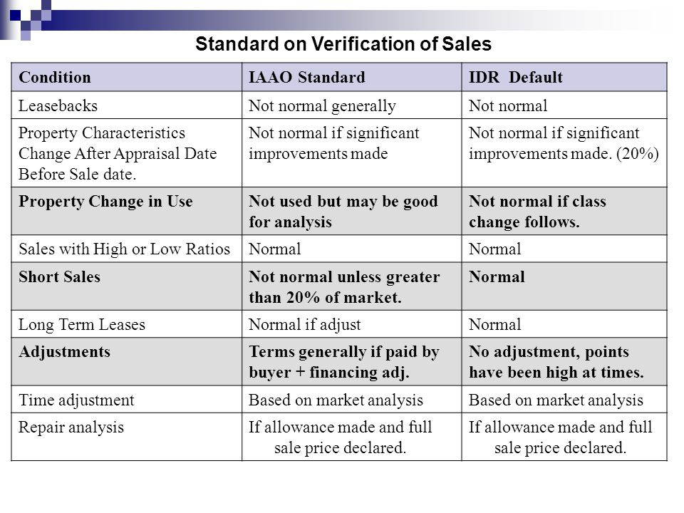 Standard on Verification of Sales ConditionIAAO StandardIDR Default LeasebacksNot normal generallyNot normal Property Characteristics Change After Appraisal Date Before Sale date.