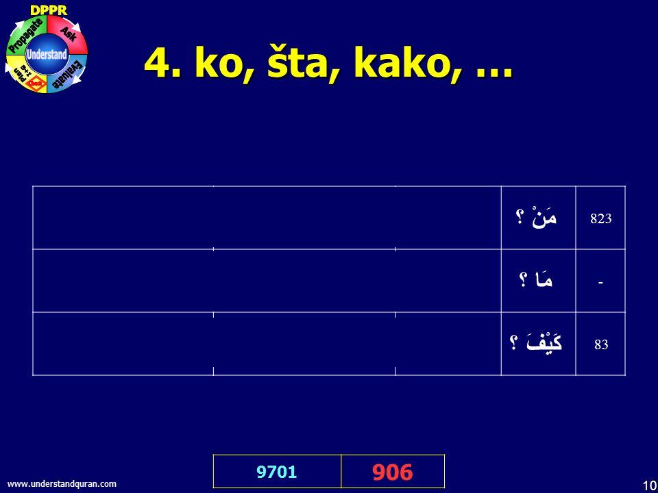 10 www.understandquran.com 4. ko, šta, kako, … 9701 906 Who is your Lord.