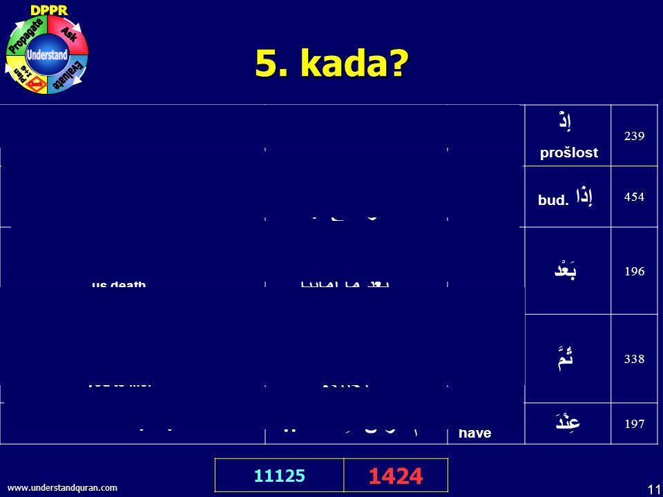 11 www.understandquran.com 5. kada.