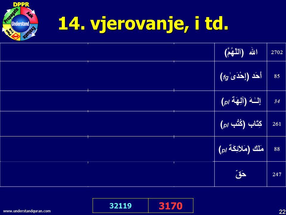 22 www.understandquran.com 14. vjerovanje, i td.