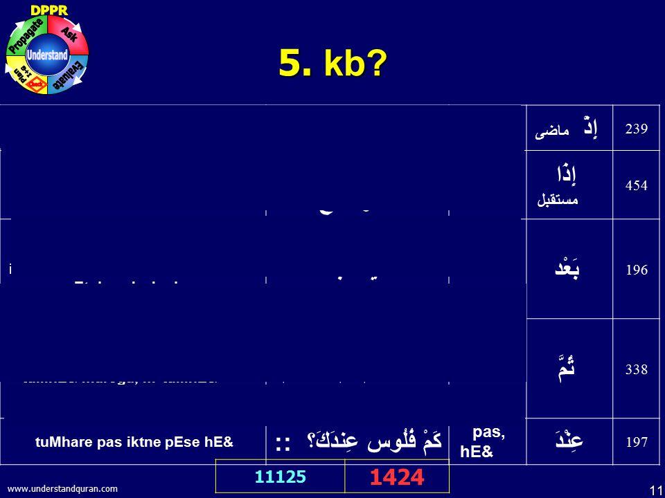 11 www.understandquran.com 5. kb? 11125 1424 - - kb إِذْ ماضی 239 jb ALlah kI mdd Aa ja@ AaEr f>th ho ja@– إِذَا جَاءَ نَصْرُ اللَّهِ وَالْفَتْحُ jb إ