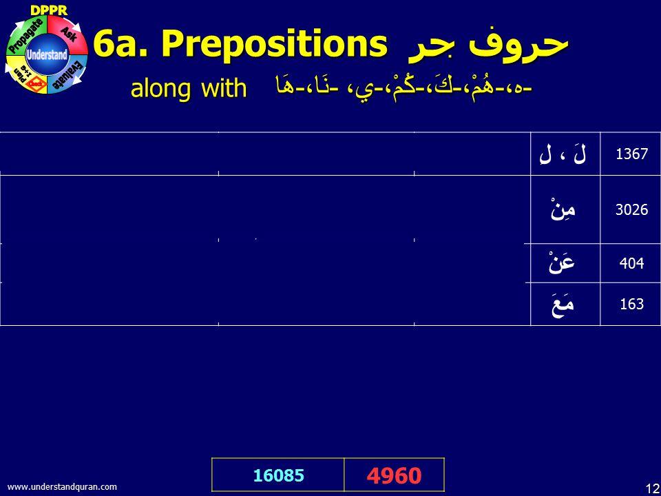 12 www.understandquran.com حروف جر6a. Prepositions - ه، - هُمْ، - كَ، - كُمْ، - ي، - نَا، - هَا along with 16085 4960 tuMhare il@ tuMhara dIn AOr mere