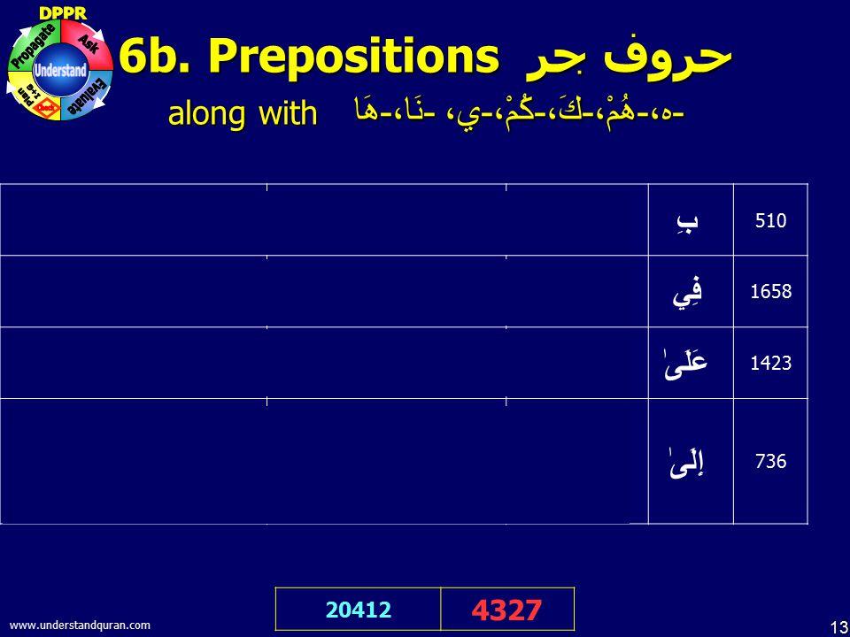 13 www.understandquran.com حروف جر6b. Prepositions - ه، - هُمْ، - كَ، - كُمْ، - ي، - نَا، - هَا along with 20412 4327 ALlah ke nam ke sa9 بِسْمِ اللّه