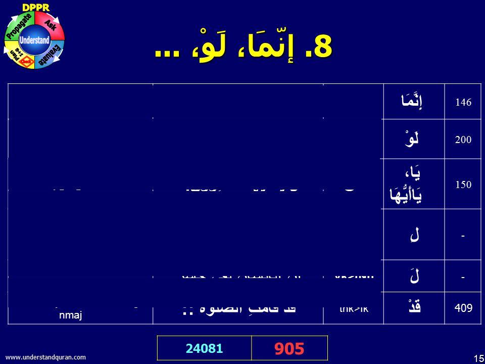 15 www.understandquran.com 8. إنّمَا، لَوْ،... 24081 905 Aamal ka daromdar isf>R nIyt pr hE إِنَّمَا الْأَعْمَالُ بِالنِّيَّات :: isfR>, mgr إِنَّمَا