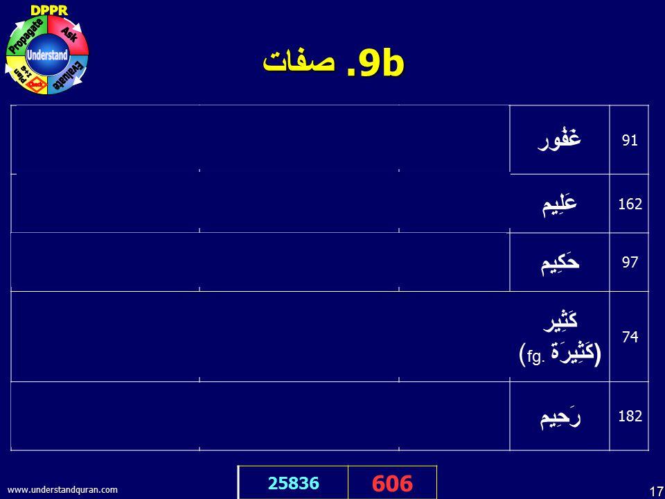 17 www.understandquran.com 9b. صفات 25836 606 be=k tU hI isf>R maf> krne vala inhayt meherban hE. إِنَّكَ أَنْتَ الْغَفُوْرُ الْرَّحِيْمُ :: ij>yada m