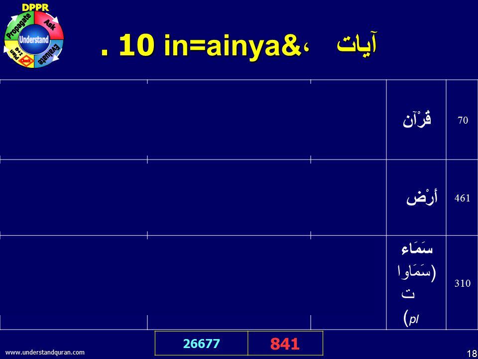 18 www.understandquran.com. 10 in=ainya& ، آيات 26677 841 AOr AlbTta tehq>Ik> hm ne Aasan ikya k>urAan ko ij>k/ ke ilye وَلَقَدْ يَسَّرْنَا الْقُرْآنَ