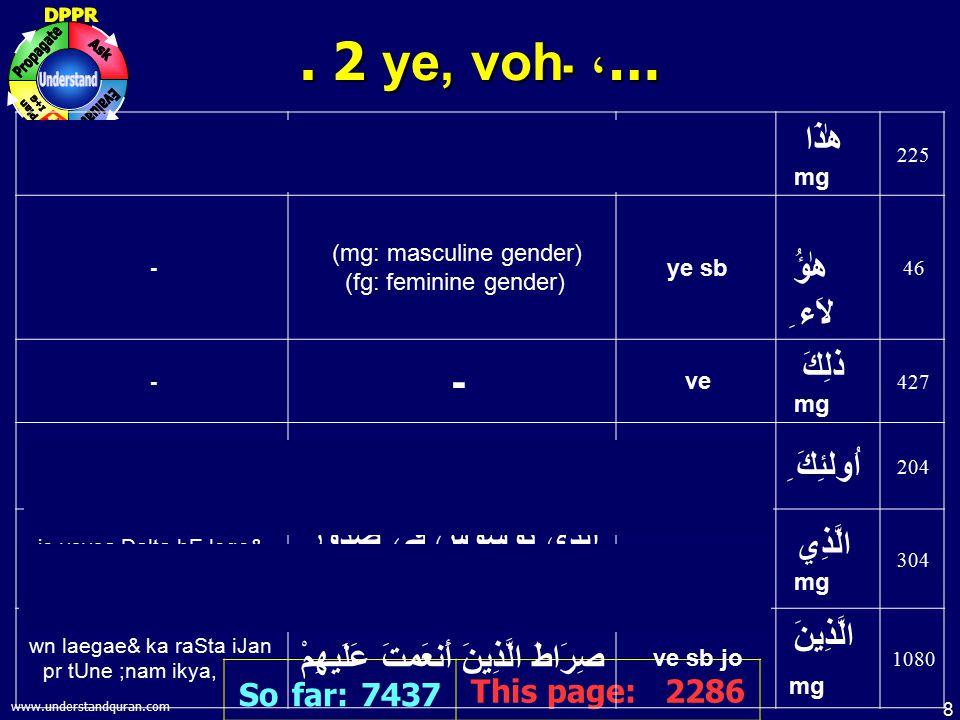 8 www.understandquran.com. 2 ye, voh، ۔ … So far: 7437 This page: 2286 ye mEre rb ke f>j>l me& se hE هذَا مِنْ فَضْلِ رَبِّي ye هٰذَا mg 225 - (mg: ma