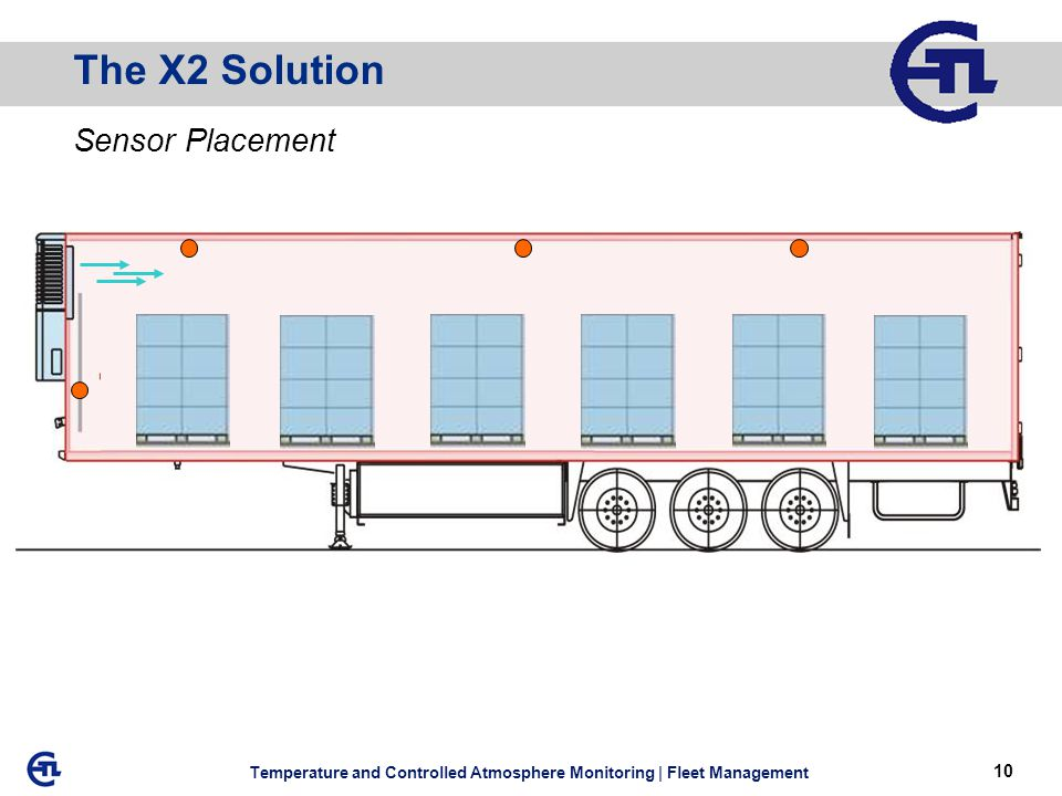 10 Temperature and Controlled Atmosphere Monitoring | Fleet Management Sensor Placement The X2 Solution