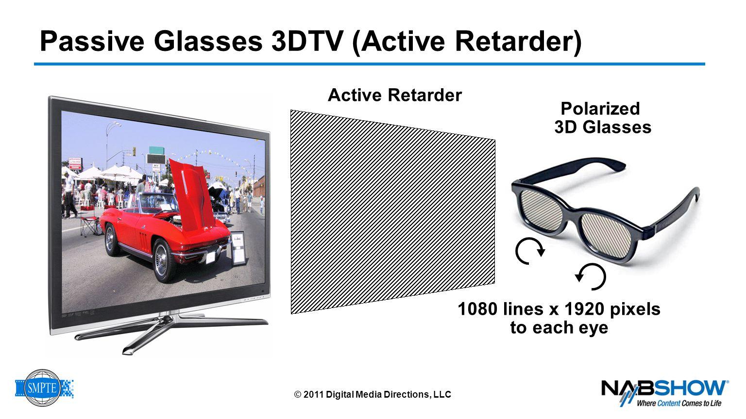 Active Glasses vs.